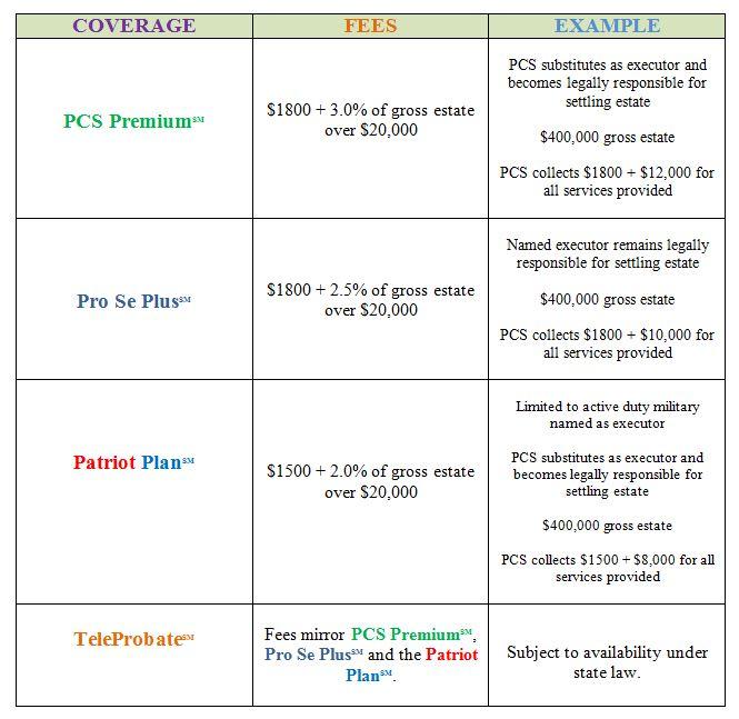 Fee Chart v. 4